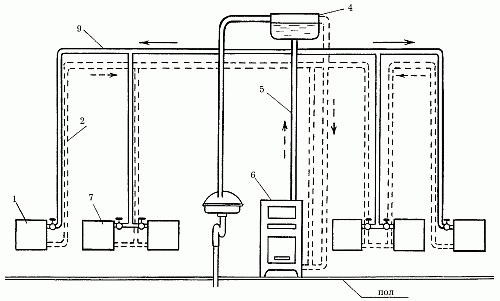 Отопление из регистров схемы