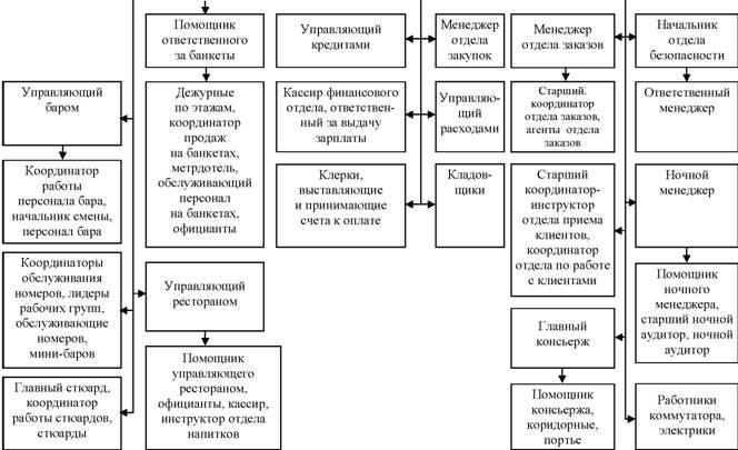 должностная инструкция начальник опс - фото 9