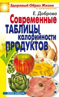 - Современные таблицы калорийности продуктов