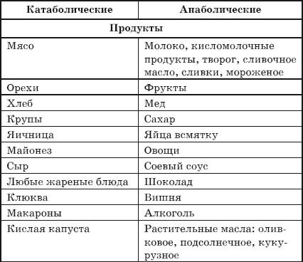ГеннадийГарбузов. Антиоксидантное лечение рака