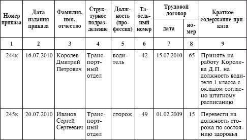 порядок учета личного состава каталоге принципиальных