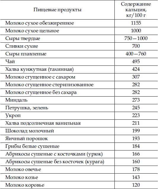 Александр Белов. Здоровье и долголетие. Исцеляющие методы В. В. Караваева
