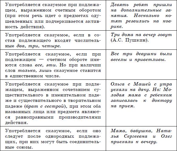 8-9-klass-sochinenie-pushkin-a-s-prorok-analiz-stihotvoreniya