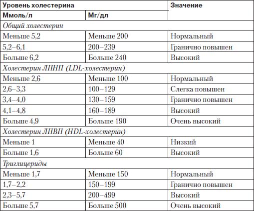 Справка от фтизиатра Северо-Западный административный округ