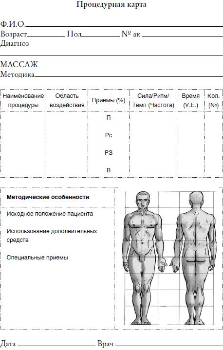 Технологическая карта по массажу