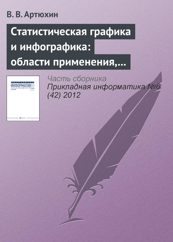 В. В. Артюхин Статистическая графика и инфографика: области применения, актуальные проблемы и критерии оценки элементы исследования операций