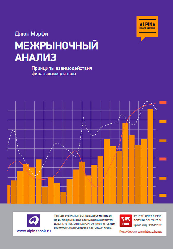 Межрыночный анализ. Принципы взаимодействия финансовых рынков ( Джон Дж. Мэрфи  )