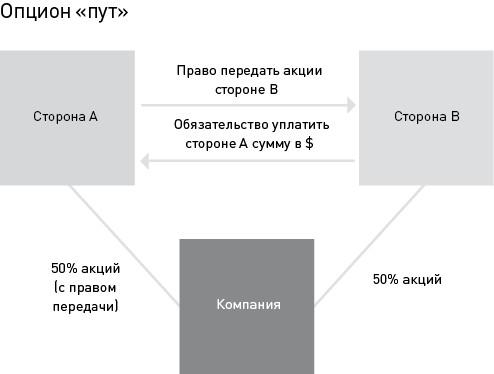 Английское право в российских сделках