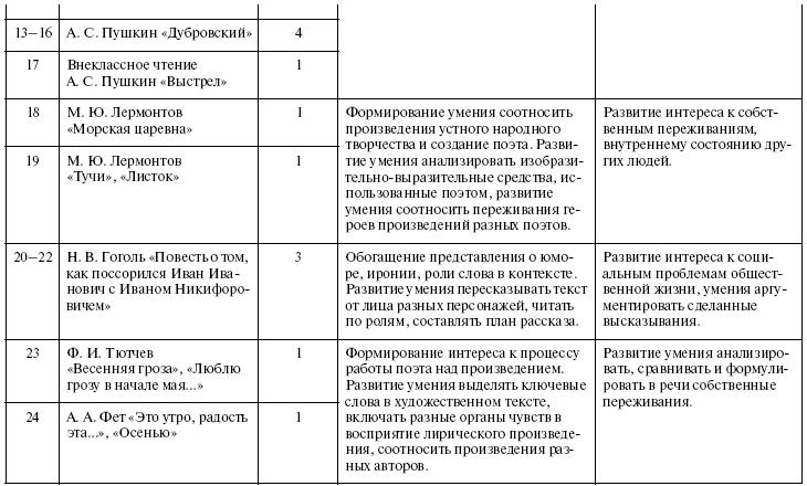 Решебник по русскому языку 3 класс климанова бабушкина тетрадь