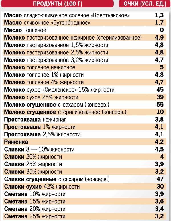 Евгений черных, кремлевская диета. 200 вопросов и ответов.