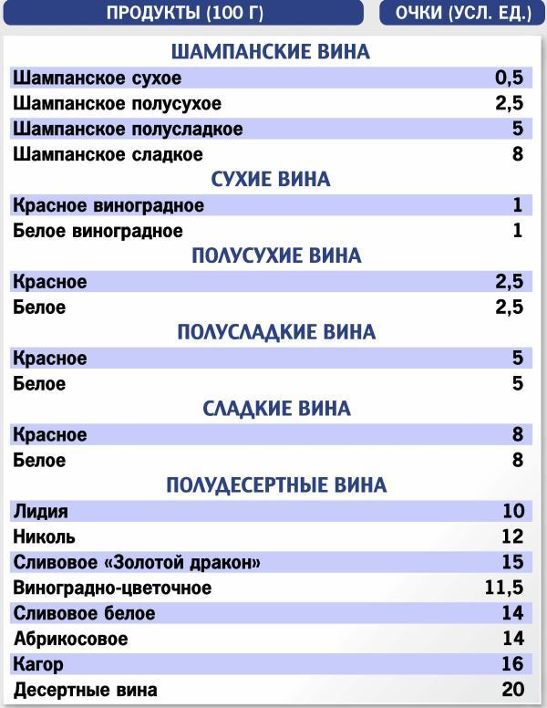 Евгений черных, кремлевская диета. 300 лучших рецептов – читать.
