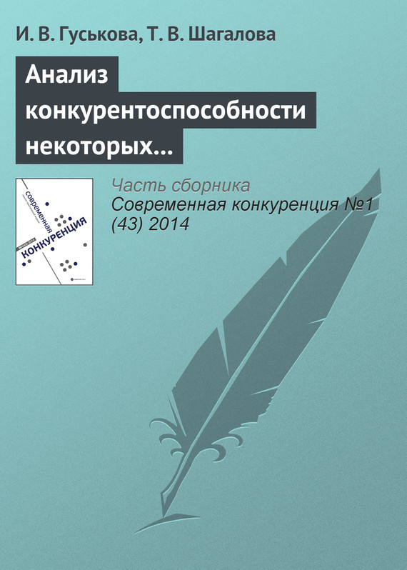 Анализ конкурентоспособности некоторых отраслей экономики России в условиях ВТО