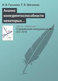 Гуськова, И. В.  - Анализ конкурентоспособности некоторых отраслей экономики России в условиях ВТО