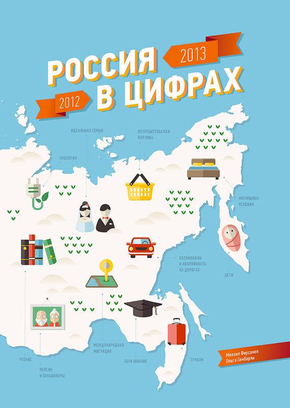 Ольга Гамбарян Россия в цифрах: 2012-2013 мир в цифрах 2016
