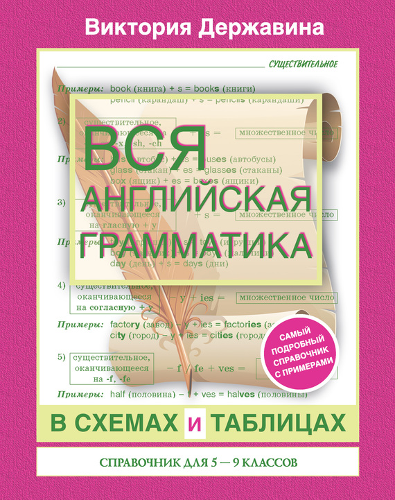 Обложка книги Вся английская грамматика в схемах и таблицах. Справочник для 5-9 классов, автор Державина, Виктория