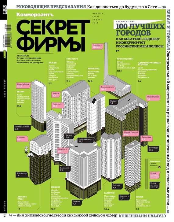 Секрет Фирмы 04-2013