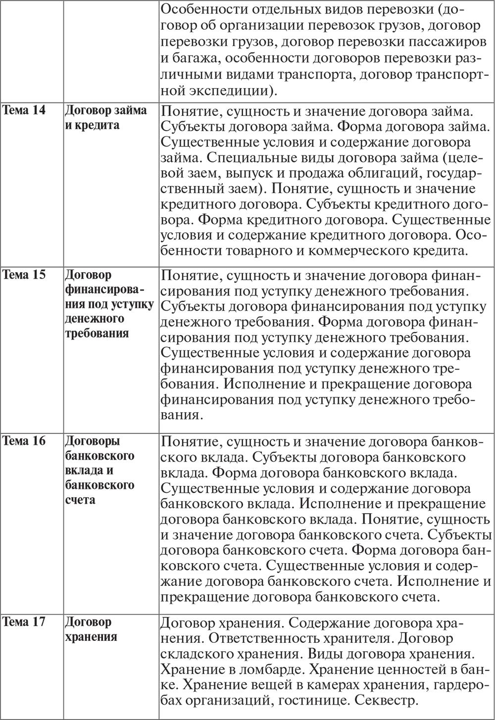 таблица анализ договоров купли продажи