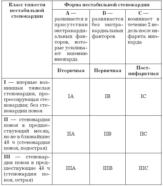 Стенокардия, Павел Фадеев – читать онлайн бесплатно на ЛитРес ...