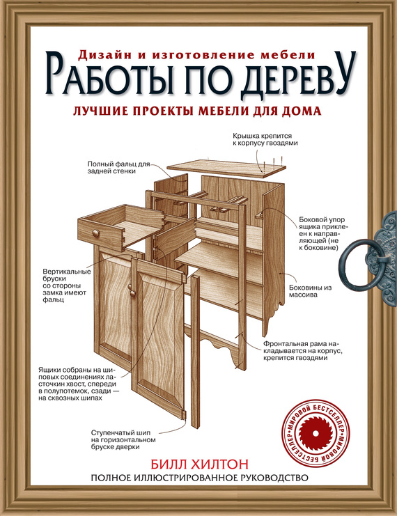 Работы по дереву. Лучшие проекты мебели для дома от ЛитРес