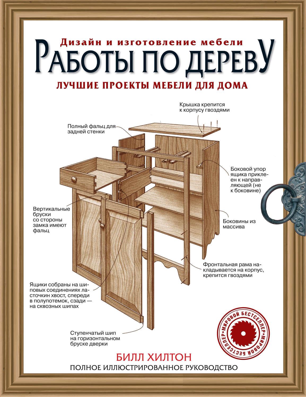 Скачать изготовление мебели 20 книг торрент