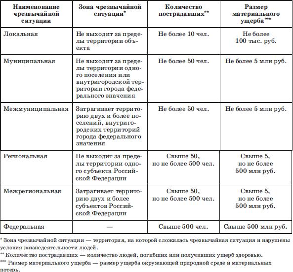 схема классификации компьютерных вирусов
