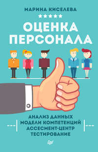 Киселева, Марина  - Оценка персонала