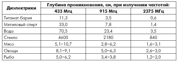 https://www.litres.ru/static/bookimages/20/49/44/20494451.bin.dir/h/i_010.png