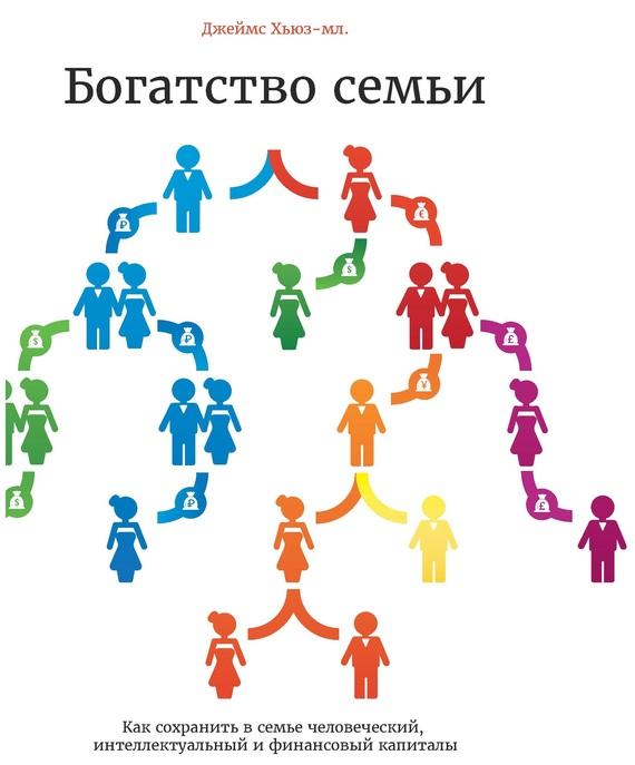 Богатство семьи. Как сохранить в семье человеческий, интеллектуальный и финансовый капиталы