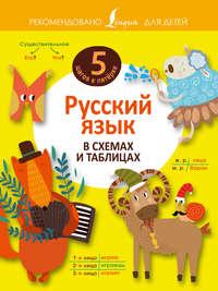 Отсутствует - Русский язык в схемах и таблицах