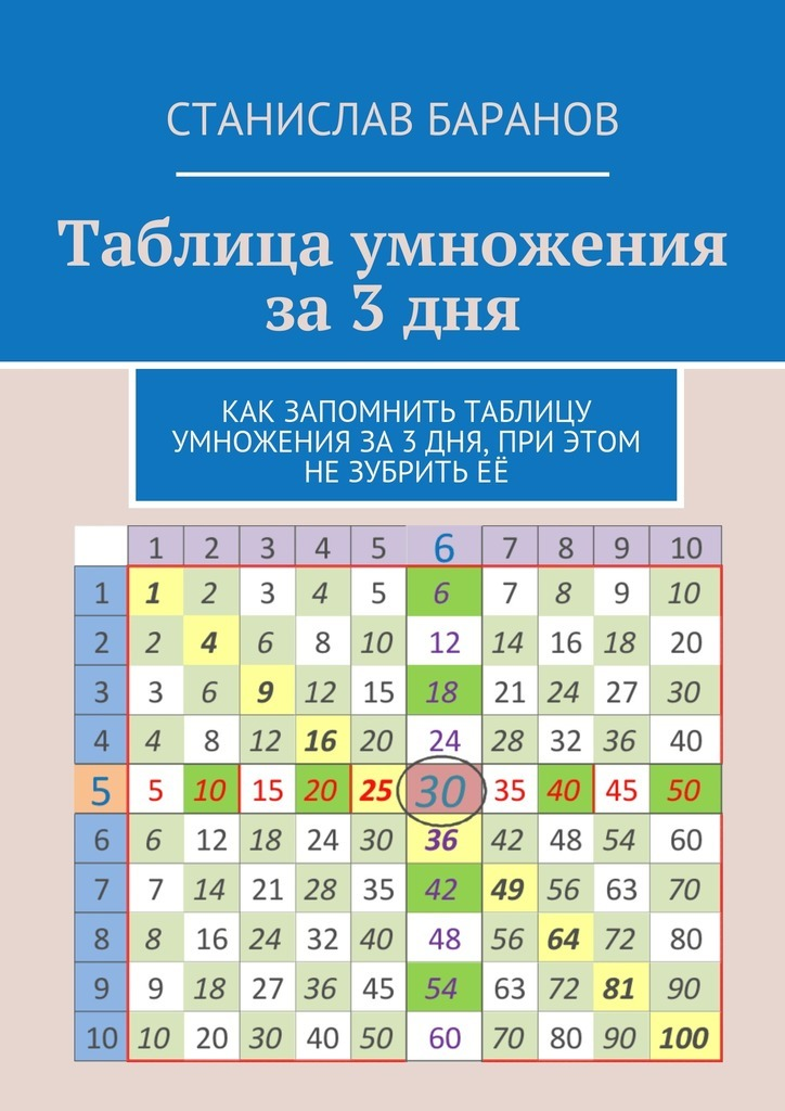 Станислав Баранов Таблица умножения за3дня. Как запомнить таблицу умножения за3 дня, при этом незубритьеё