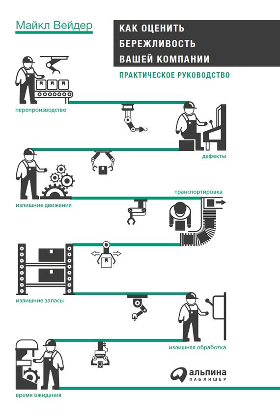 Майкл Вейдер Как оценить бережливость вашей компании: Практическое руководство связь на промышленных предприятиях