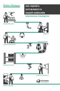 Вейдер, Майкл  - Как оценить бережливость вашей компании: Практическое руководство
