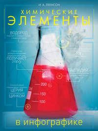 Леенсон, И. А.  - Химические элементы в инфографике