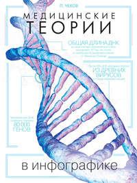 Чехов, Павел  - Медицинские теории в инфографике