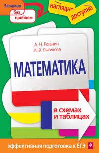 Лысикова, Ирина Викторовна  - Математика в схемах и таблицах