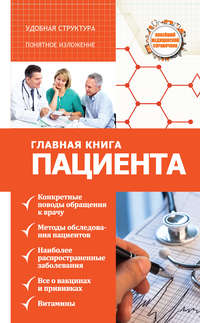 Анваер, Александр  - Главная книга пациента