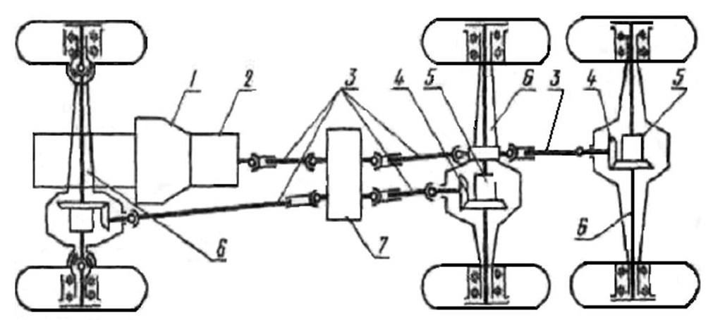 Читать Автопрактикум. Часть 3. Ходовая часть и механизмы управления большегрузных автомобилей