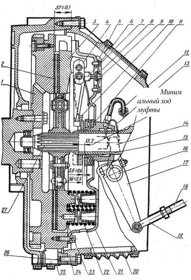 fb2 Автопрактикум. Часть 3. Ходовая часть и механизмы управления большегрузных автомобилей