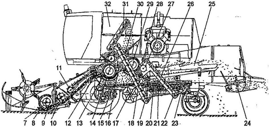 Схема дозатора ар 125