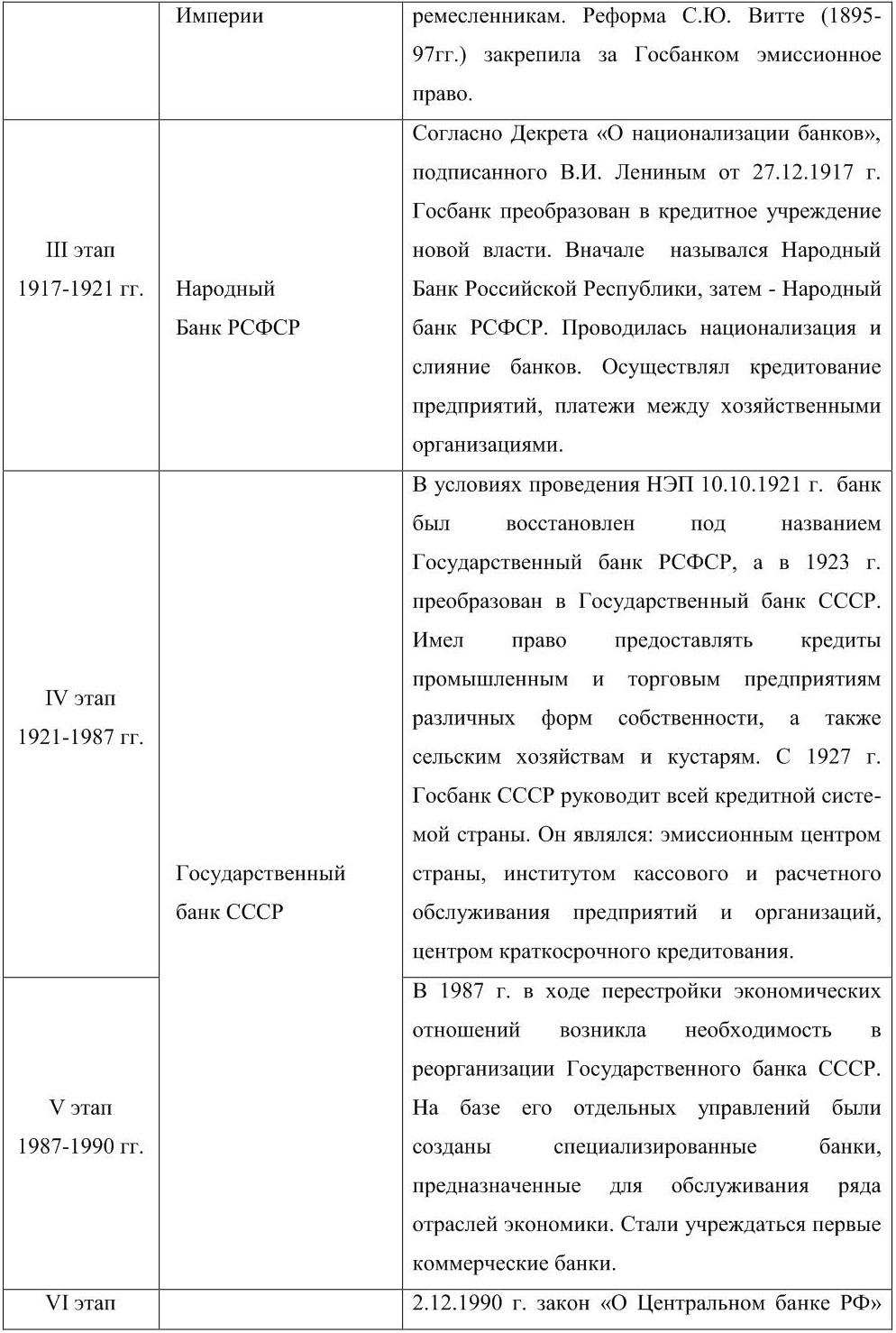 Банк России как единый эмиссионный центр — Организация налично-денежного обращения Банком России — Финансы 59
