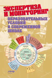 авторов, Коллектив  - Экспертиза и мониторинг образовательных условий в современной школе (сборник)
