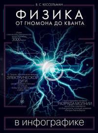 Кессельман, Владимир  - Физика в инфографике. От гномона до кванта