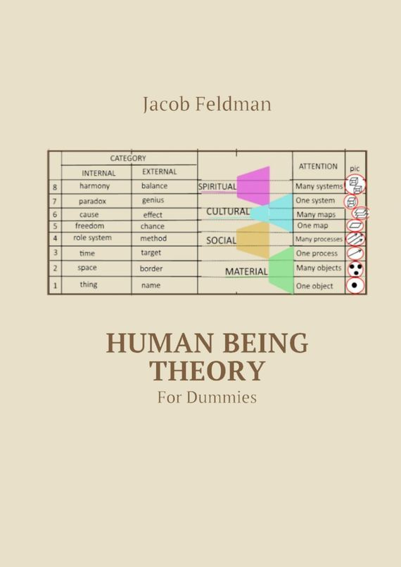 Jacob Feldman Human Being Theory. For Dummies купить