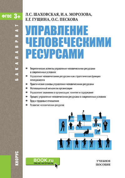 Елена Гущина Управление человеческими ресурсами