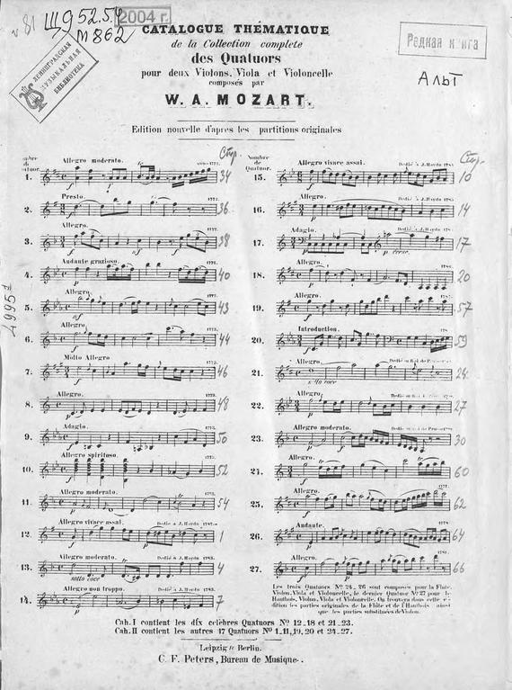 Collection de quatuors pour 2 violons, viola et violoncelle par W. A. Mozart