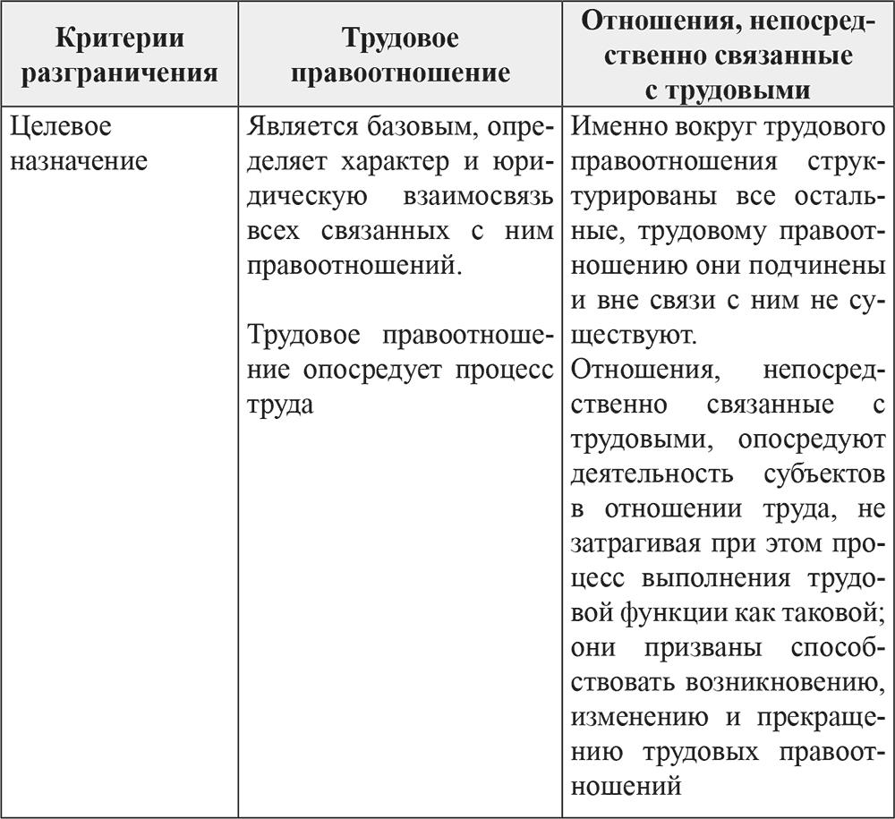 Молодцов м.в учебник для вузов 2003 скачать