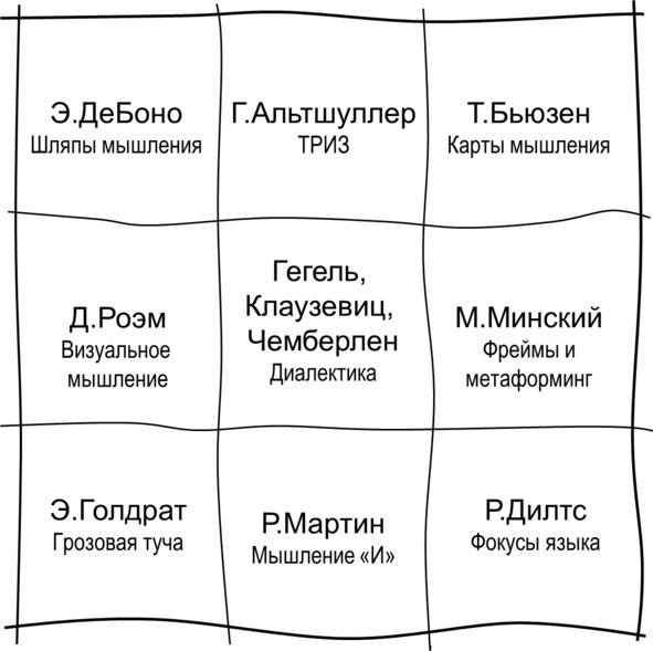 Кузнецов андрей книга о возражениях скачать