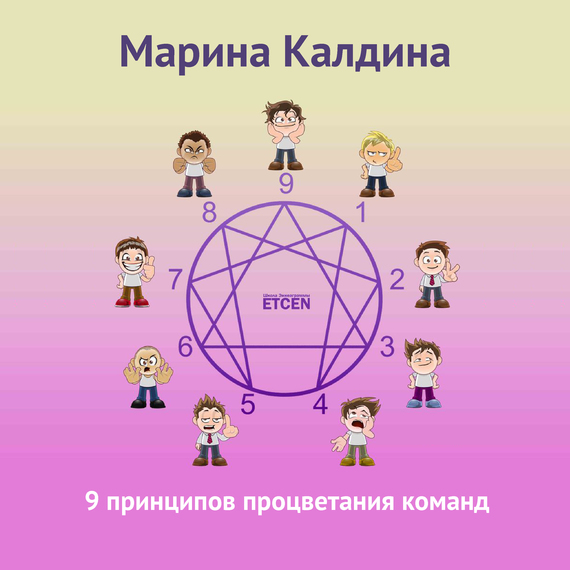 Марина Калдина 9 принципов процветания команд дмитрий потапов команды – команды – команды