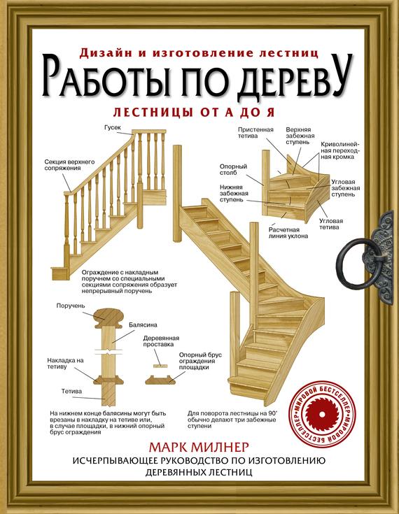 Марк Милнер Работы по дереву. Лестницы от А до Я. Исчерпывающее руководство photoshop cc 2014 исчерпывающее руководство cd