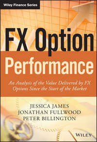 Jessica  James - FX Option Performance. An Analysis of the Value Delivered by FX Options since the Start of the Market